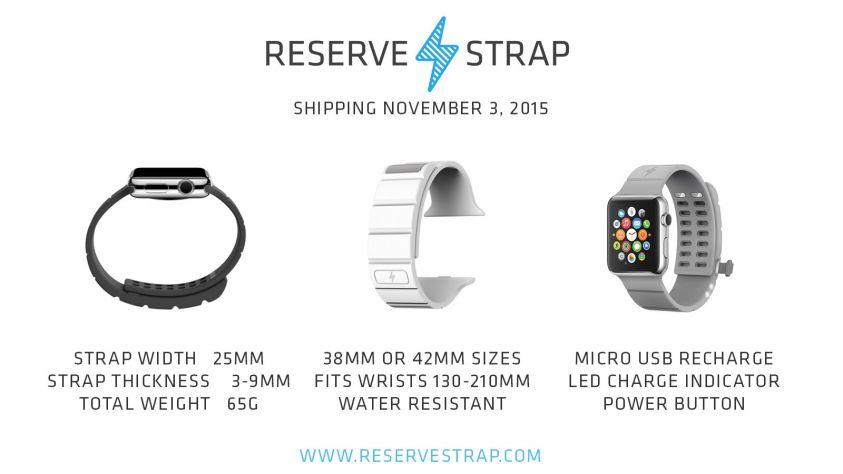 Nuovi cinturini Apple Watch