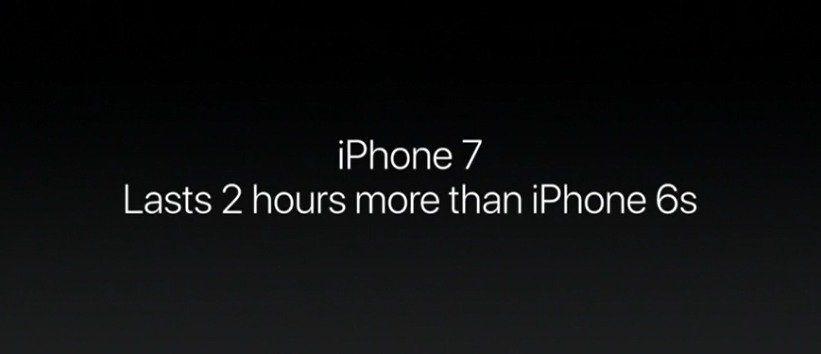 Batteria iPhone più duratura