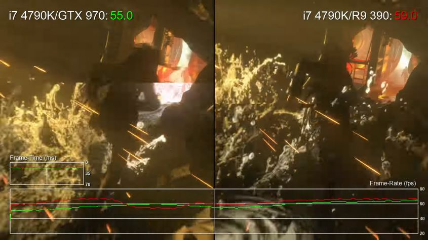 RISE OF THE TOMB RAIDER GPU