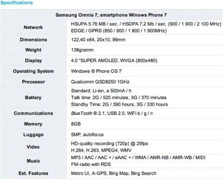 Samsung Omnia 7 Windows Phone 7 specs