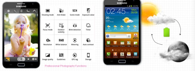 Samsung Galaxy Note widget