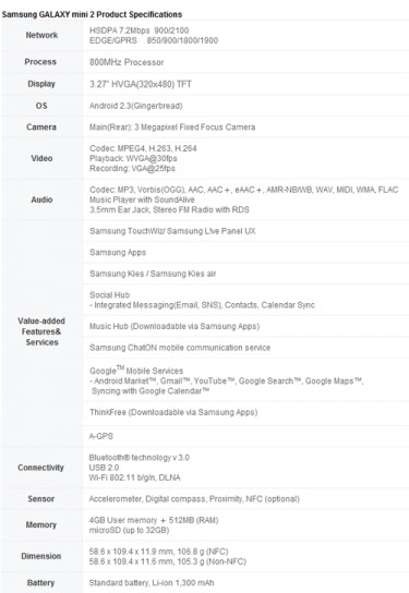 Samsung Galaxy Mini 2 specs