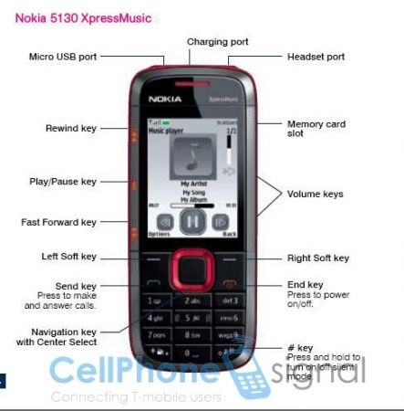 Nokia 5130 XpressMusic schema