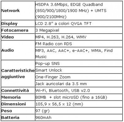 Samsung Corby Wi-Fi Edition (M5650) specs